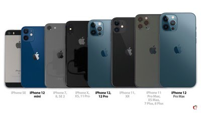 iPhone 12 Pro vs. iPhone 12 Pro Max (Buyer's Guide)